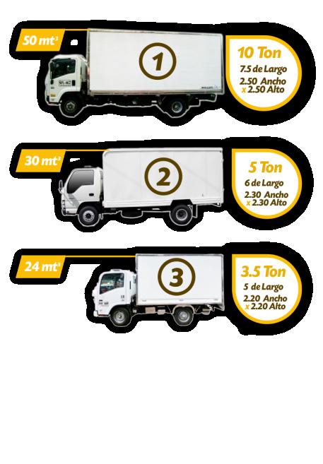 camiones de trasteos